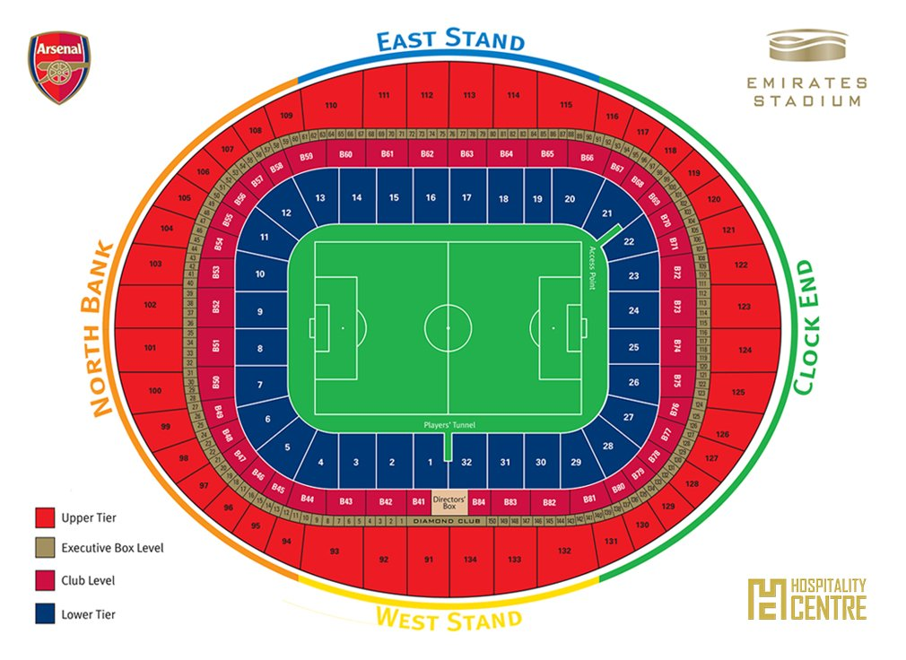 arsenal v newcastle vip Packages